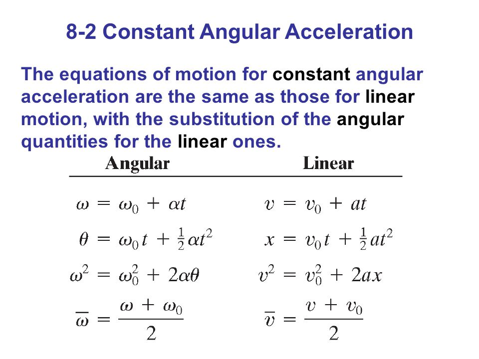 8-2 Constant Angular Acceleration