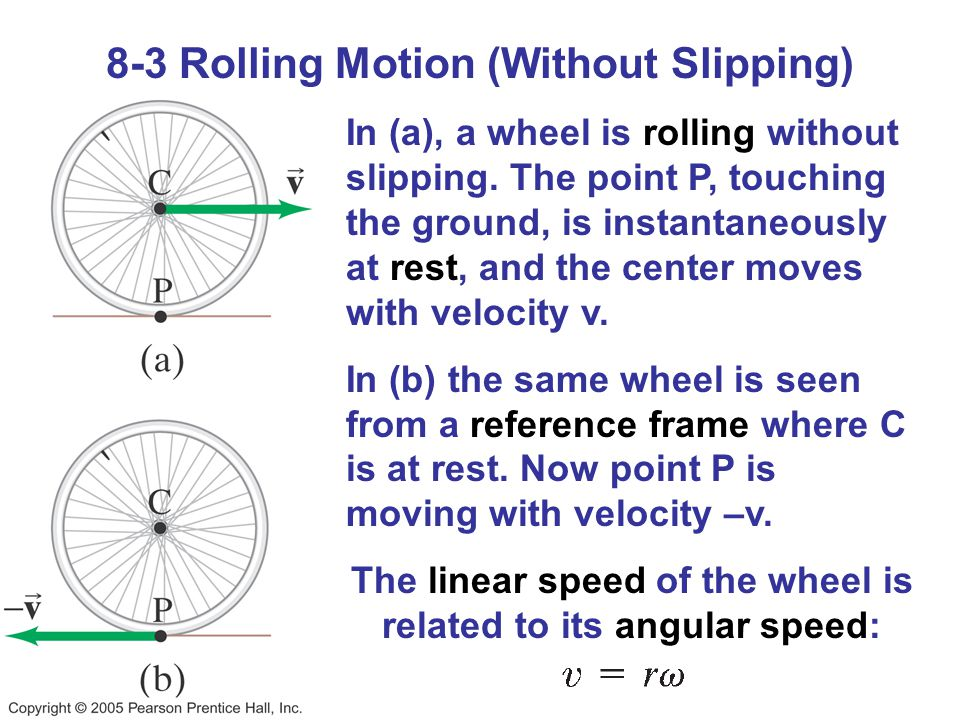 8-3 Rolling Motion (Without Slipping)