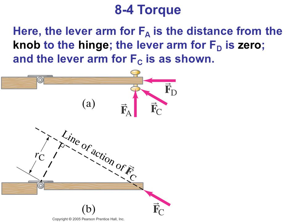 8-4 Torque Here, the lever arm for FA is the distance from the knob to the hinge; the lever arm for FD is zero; and the lever arm for FC is as shown.