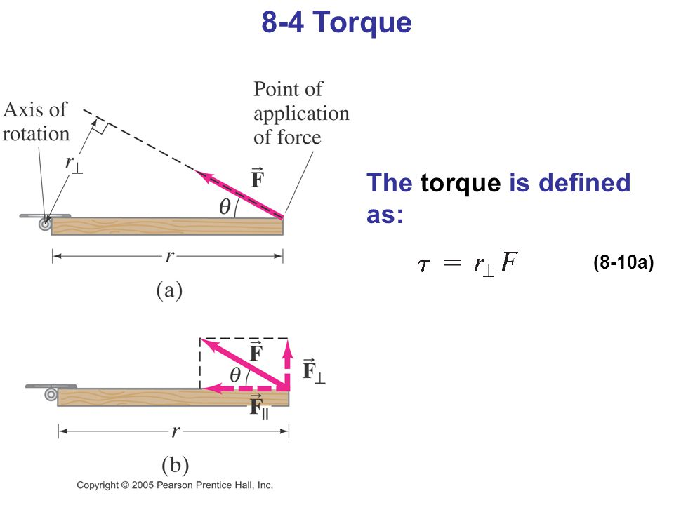 8-4 Torque The torque is defined as: (8-10a)