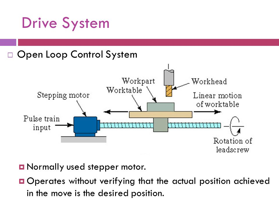 Ert 457 design of automation systems ppt download for Stepper motor control system