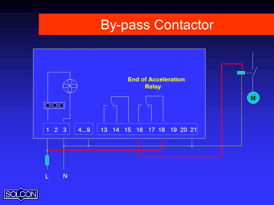 By-pass Contactor End of Acceleration Relay M