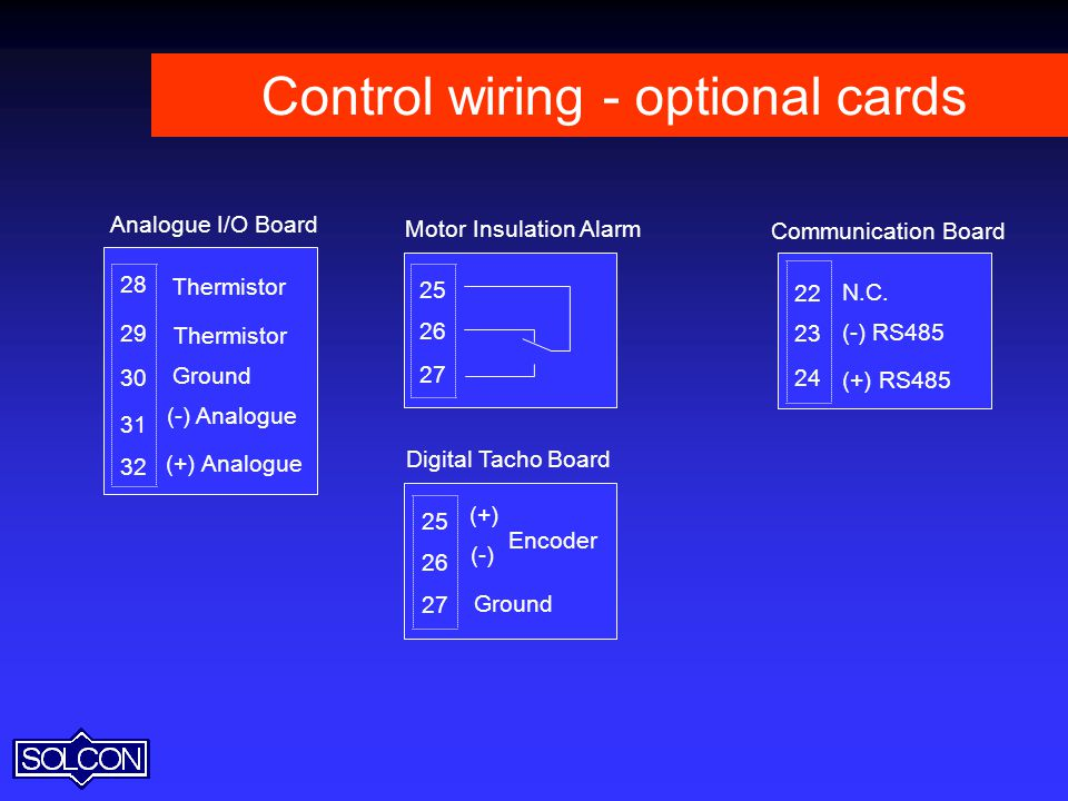 Control wiring - optional cards