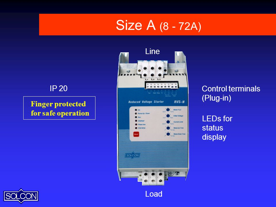 Size A (8 - 72A) Line IP 20 Control terminals (Plug-in)