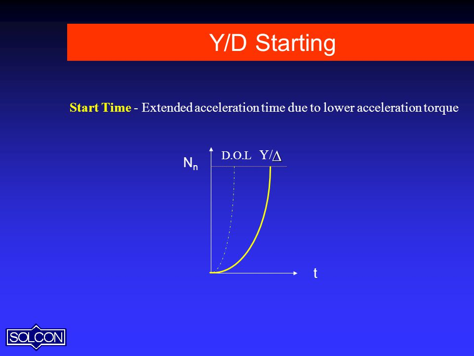 Y/D Starting Start Time - Extended acceleration time due to lower acceleration torque. D. Y/ Nn.