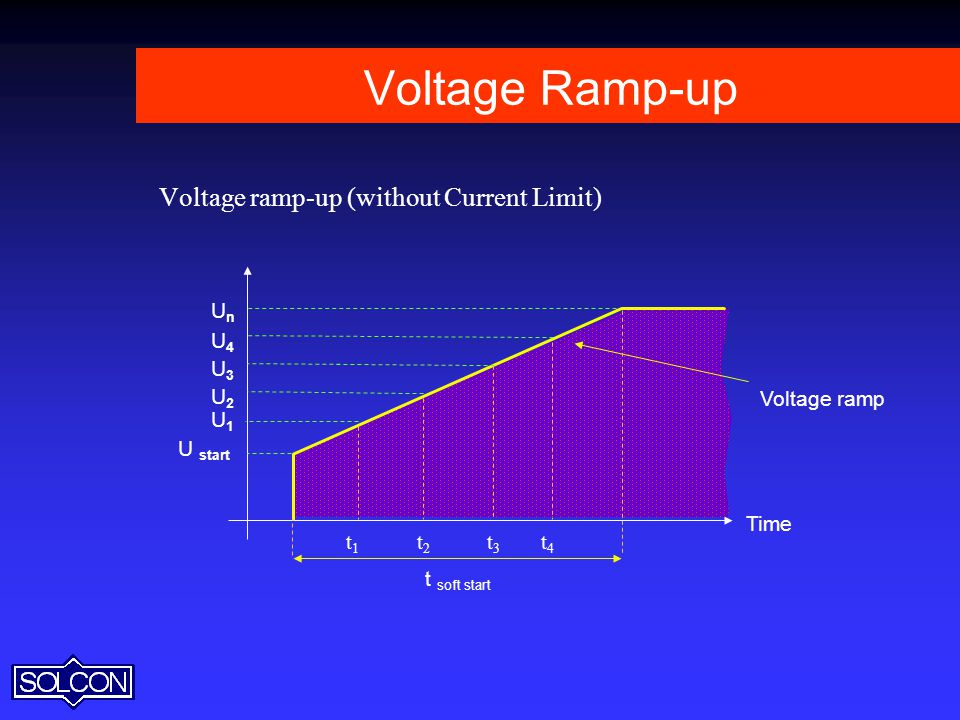 Voltage Ramp-up Voltage ramp-up (without Current Limit) t soft start