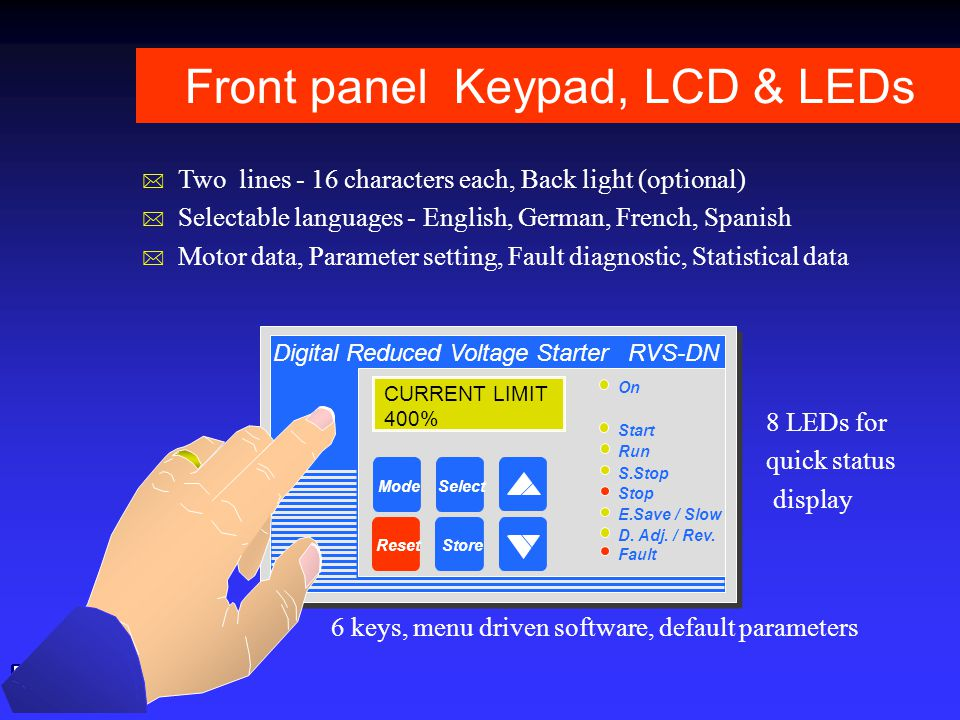 Front panel Keypad, LCD & LEDs