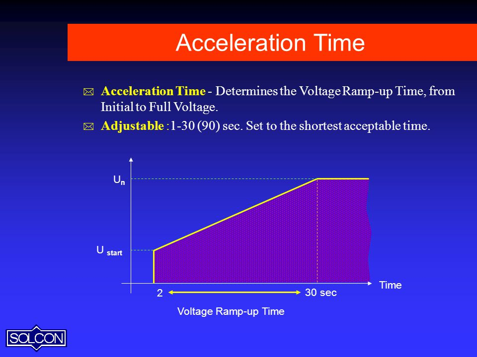 Acceleration Time Acceleration Time - Determines the Voltage Ramp-up Time, from Initial to Full Voltage.