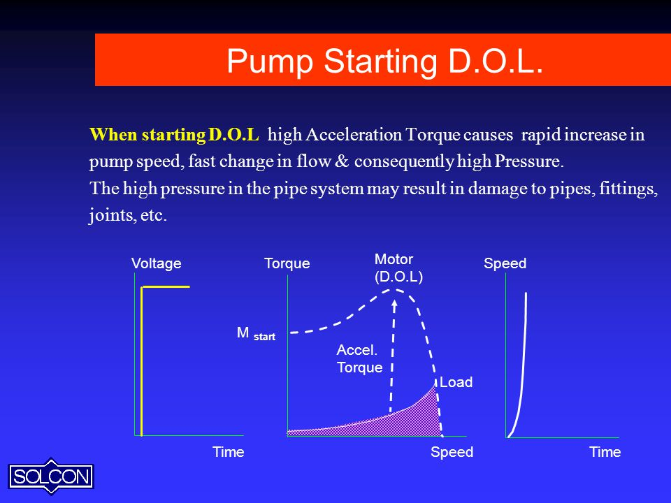 Pump Starting D.O.L. When starting D.O.L high Acceleration Torque causes rapid increase in.