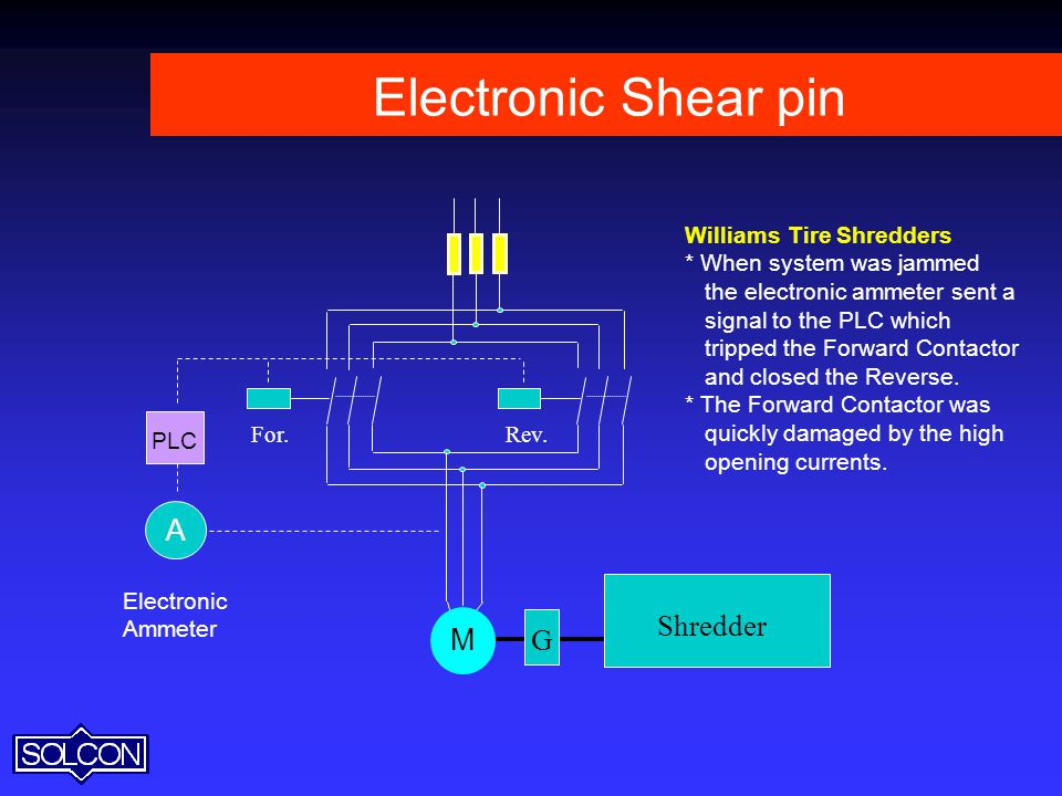 Electronic Shear pin A G Shredder M PLC Rev. For. Electronic Ammeter