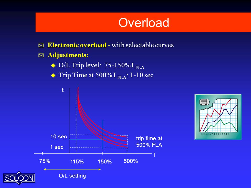 Overload Electronic overload - with selectable curves Adjustments: