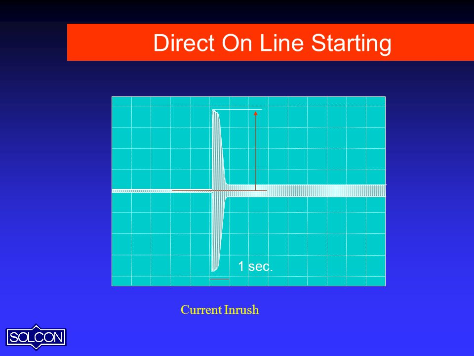 Direct On Line Starting