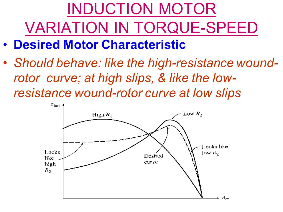 INDUCTION MOTOR VARIATION IN TORQUE-SPEED