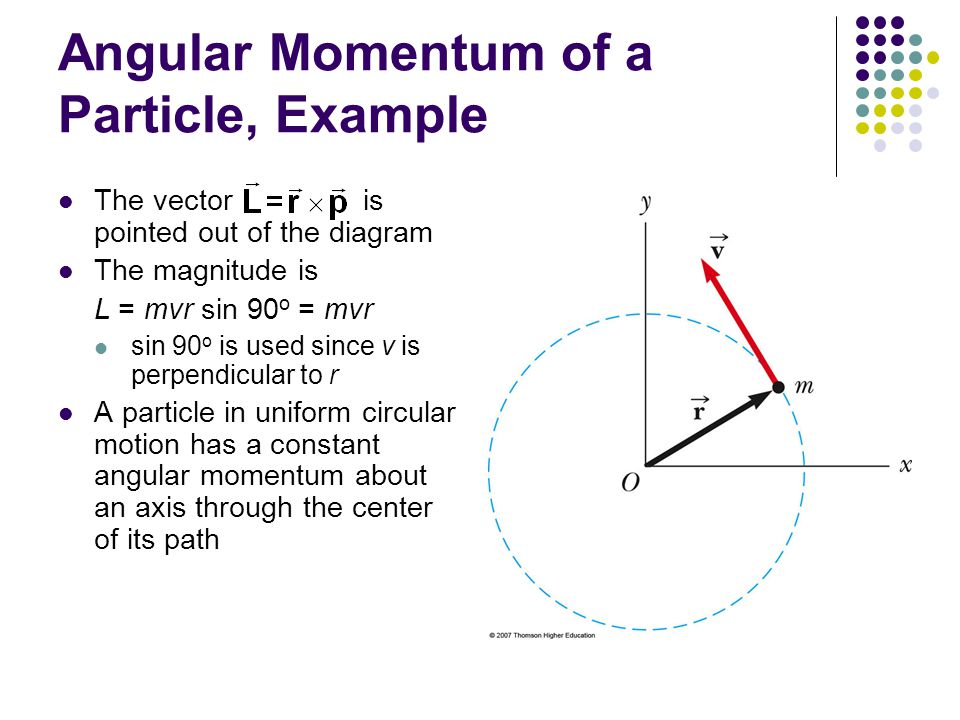 angular momentum and mass center The law of conservation of angular momentum states that when no external  of  its mass and velocity rotation: the act of turning around a centre or an axis.