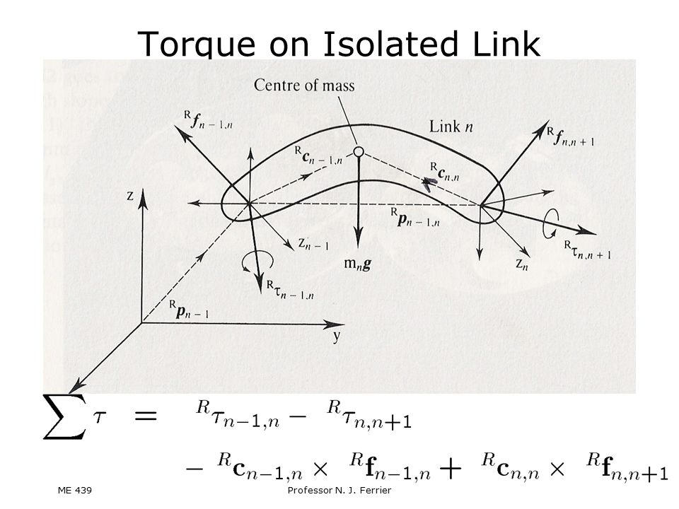 Torque on Isolated Link