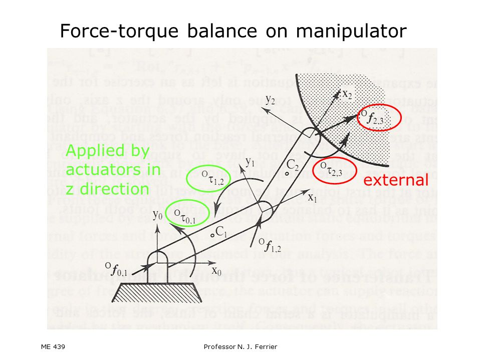 Force-torque balance on manipulator