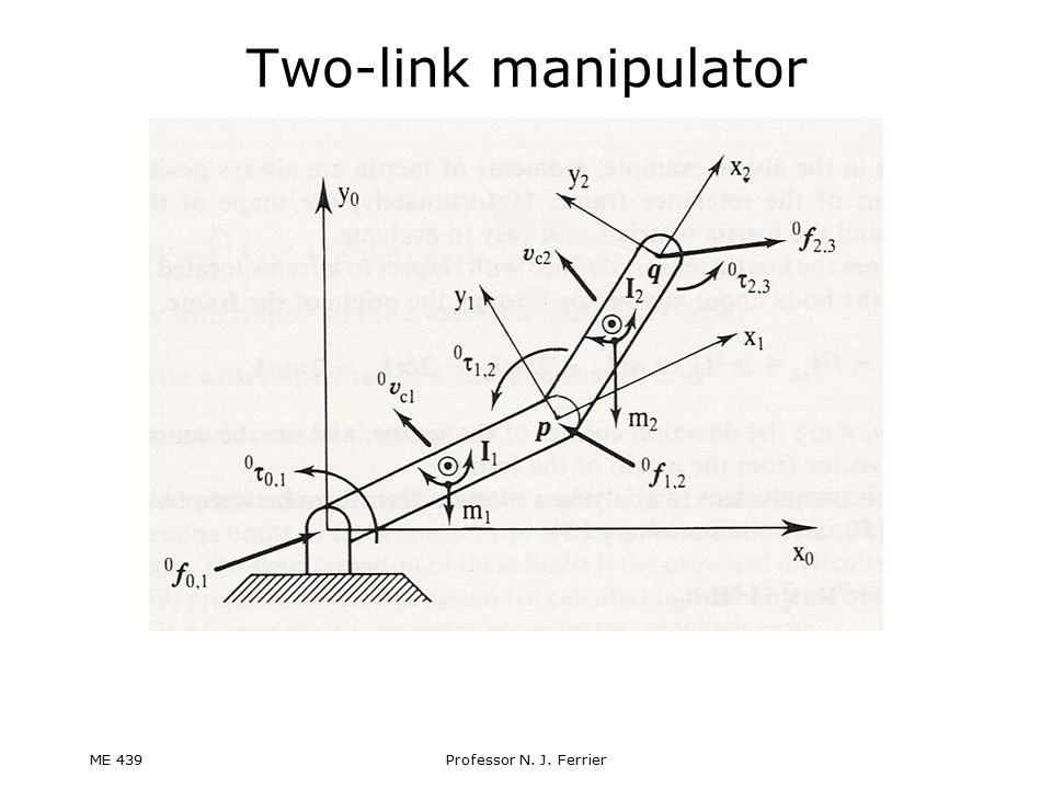 Two-link manipulator ME 439 Professor N. J. Ferrier