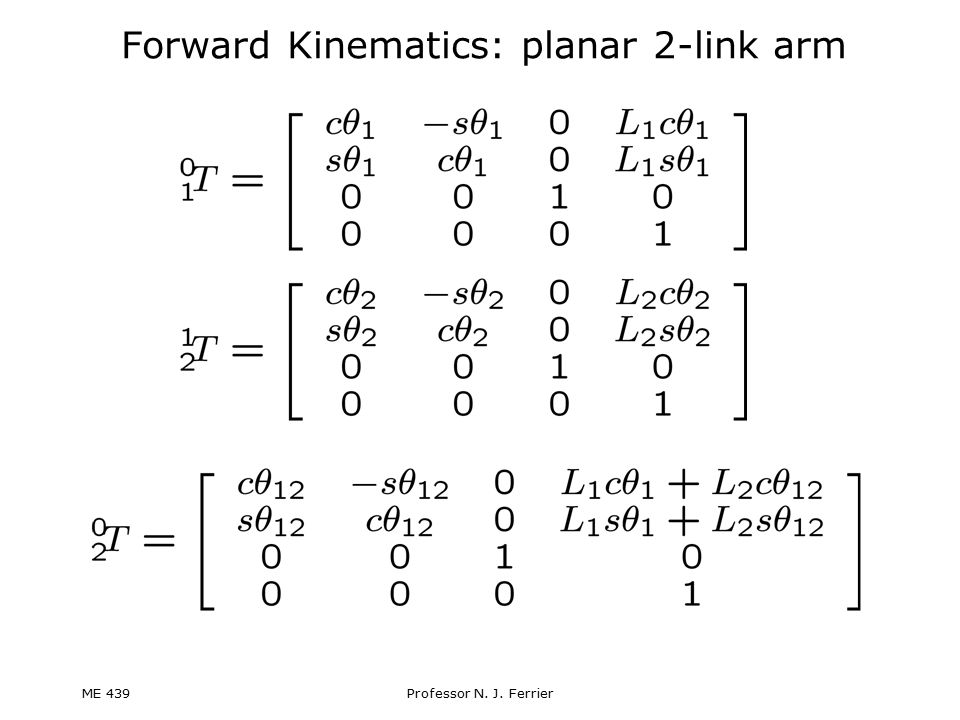 Forward Kinematics: planar 2-link arm