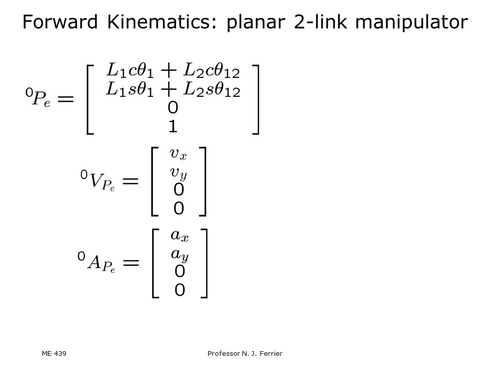 Forward Kinematics: planar 2-link manipulator