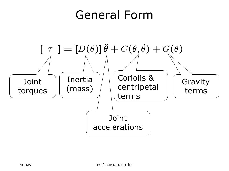 General Form Coriolis & centripetal terms Inertia (mass) Joint torques