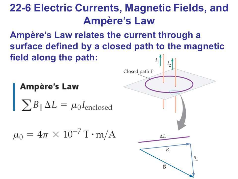 relationship of electric currents and magnetic fields