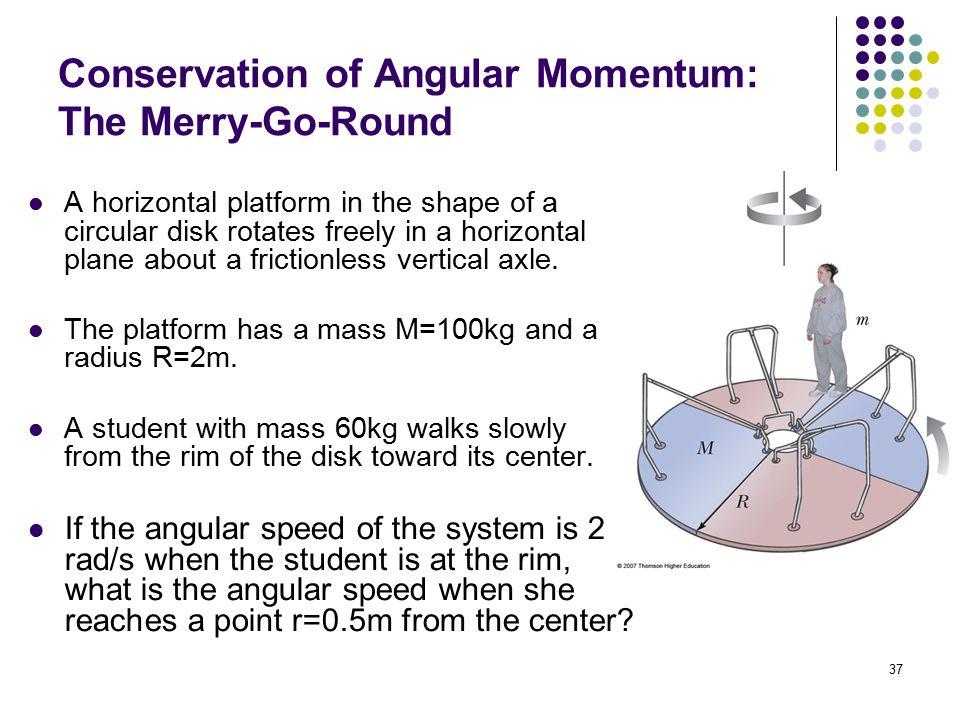 an improvisation for angular momentum