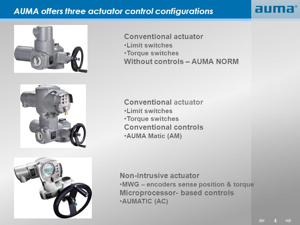 AUMA+offers+three+actuator+control+configurations auma electric actuators ppt video online download Keystone Actuator Wiring Diagram at soozxer.org