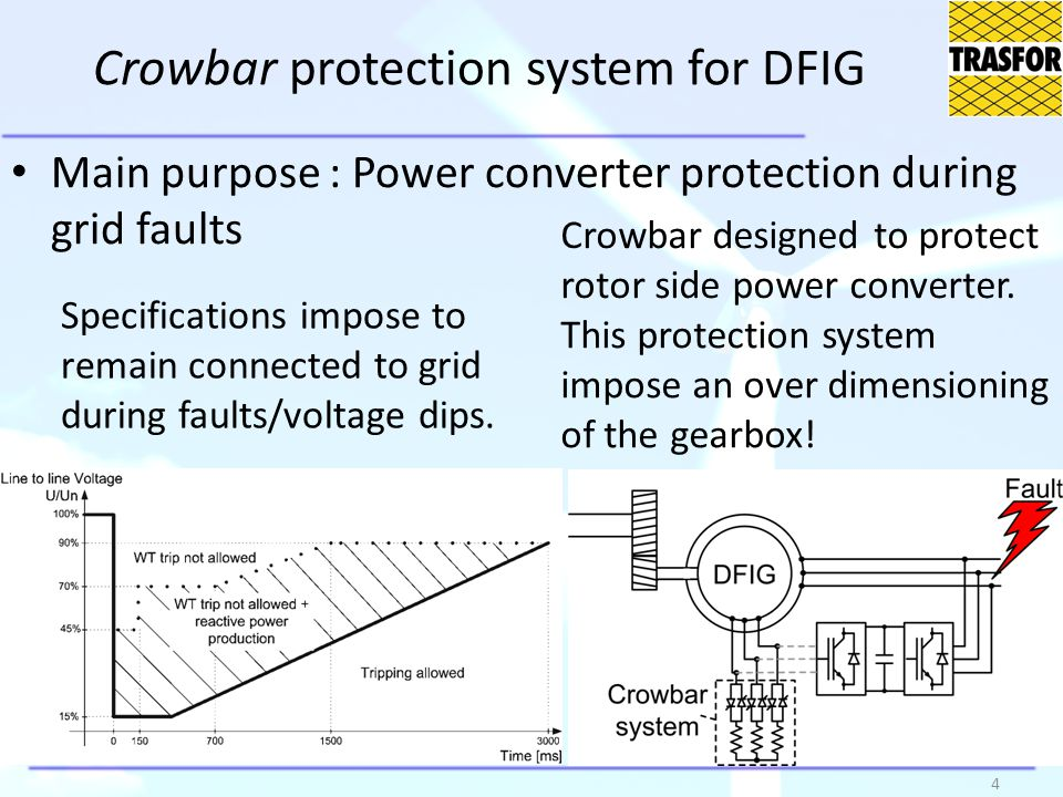 ELECTRIC POWER, SYSTEM PROTECTION, CONTROL, AND MONITORING OF