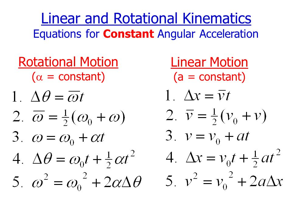 Physics Rotational Motion Equations Jennarocca – Rotational Motion Worksheet
