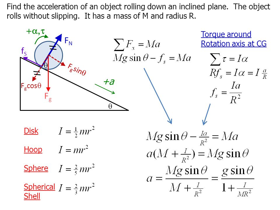 the acceleration of a ball down various inclines essay Projectile motion tutorial for honors physics  and they both have the same vertical acceleration (98 m/s 2 down)  what is the acceleration of the golf ball at.