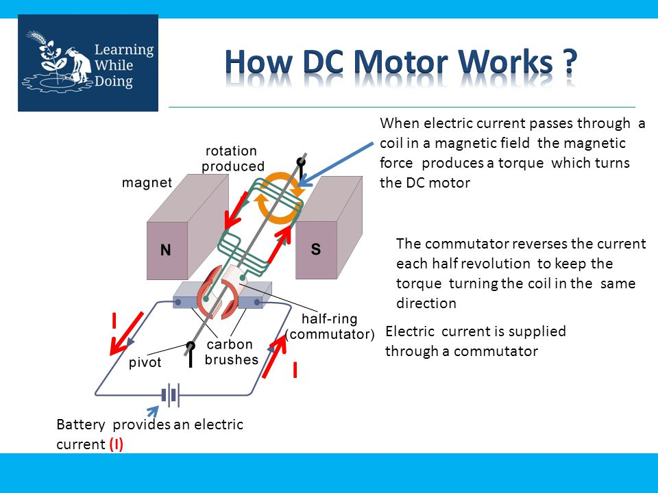 magnetic field dc how to build
