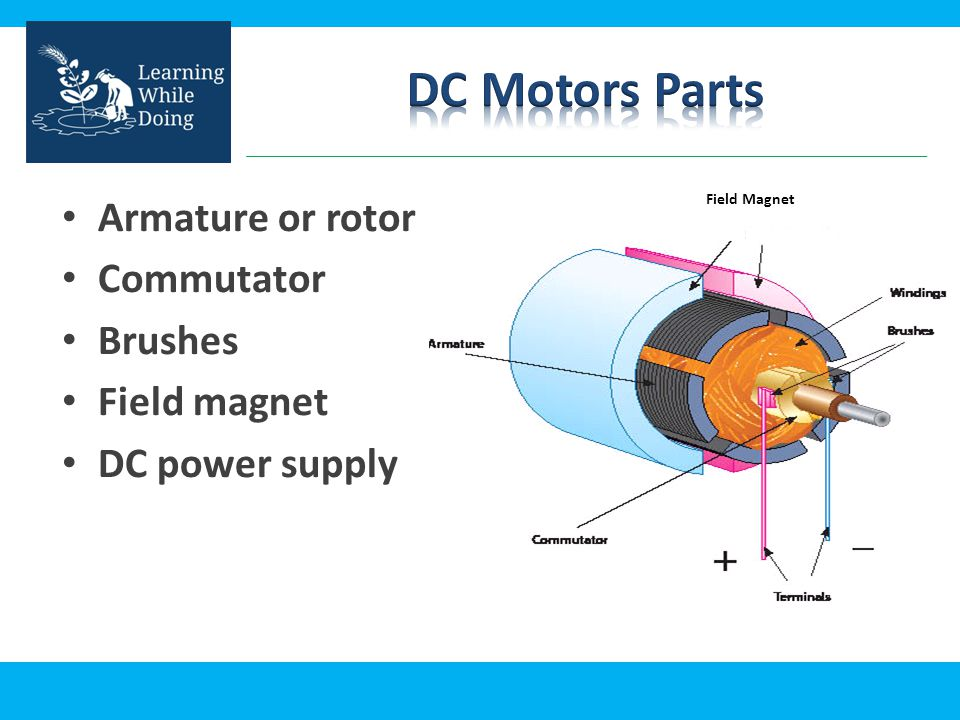 Electric Dc Motor Vigyan Ashram Pabal Ppt Download
