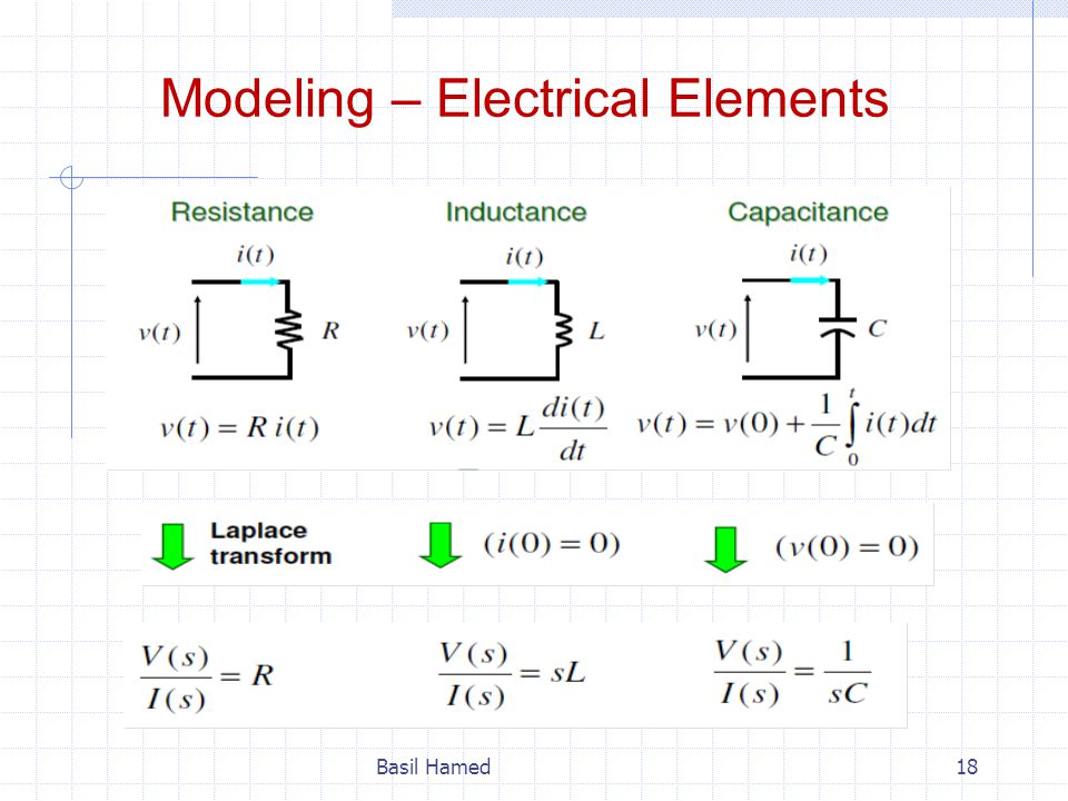 Modeling – Electrical Elements