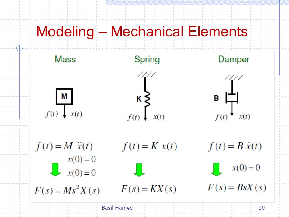 Modeling – Mechanical Elements