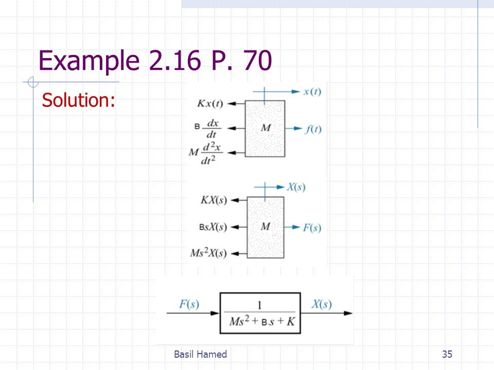 Example 2.16 P. 70 Solution: Basil Hamed