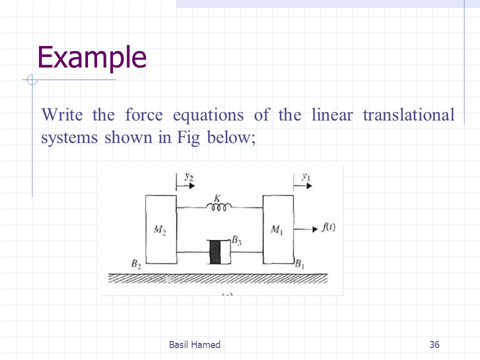 Example Write the force equations of the linear translational systems shown in Fig below; Basil Hamed.