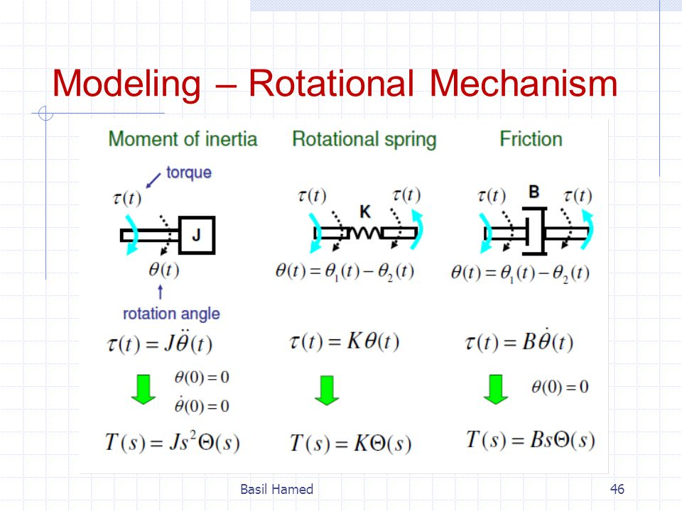 Modeling – Rotational Mechanism