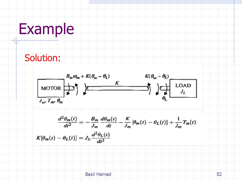 Example Solution: Basil Hamed