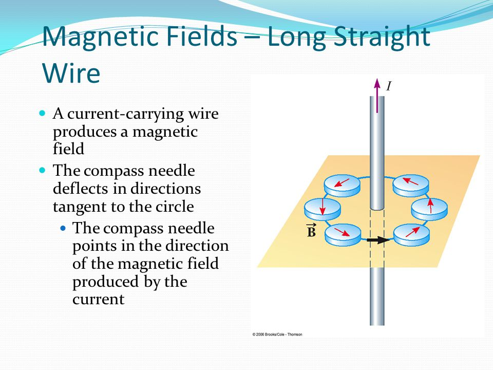 magnetic induction of a current carrying long Electro- magnetic induction: electromagnetic induction, faraday's law, lenz's law, the transformer, self-inductance, inductors in combination and energy of a current-carrying inductor.