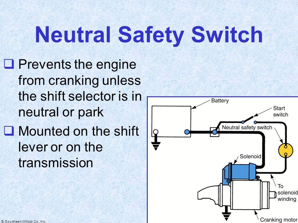 Neutral Safety Switch Prevents the engine from cranking unless the shift selector is in neutral or park.