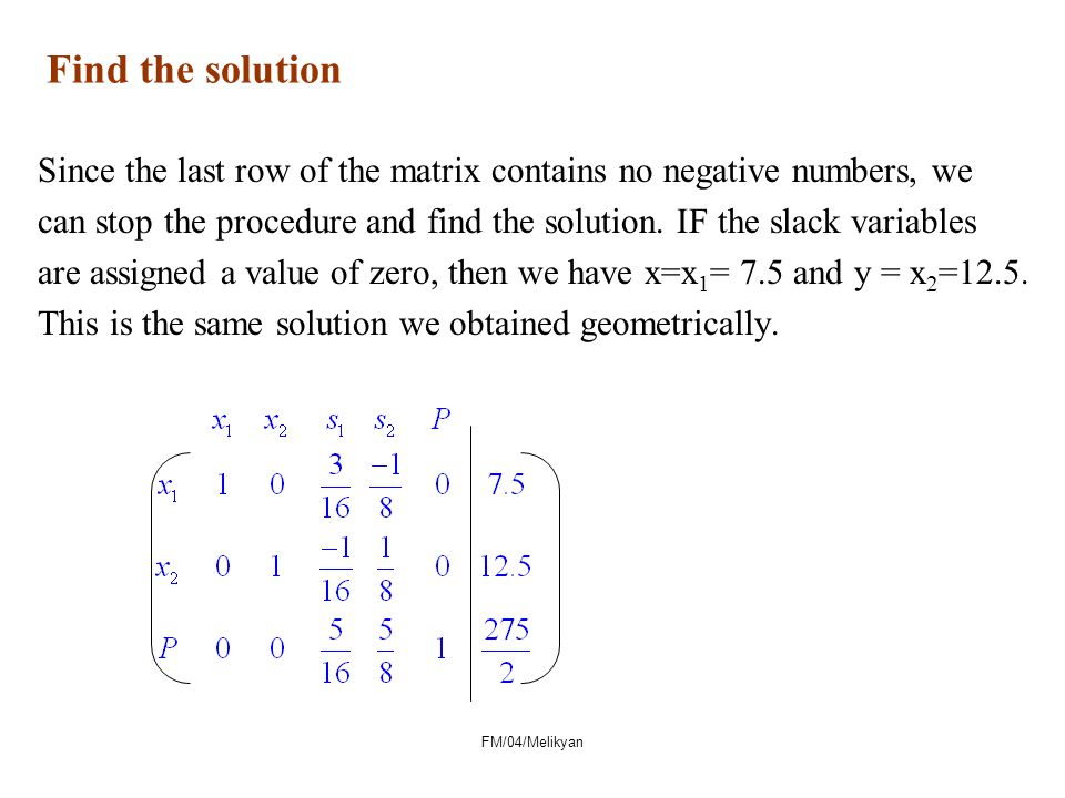 Find the solution Since the last row of the matrix contains no negative numbers, we.