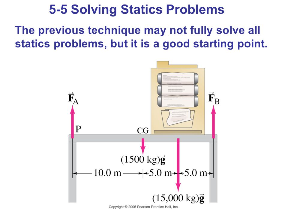 solving statics problems This friction example problem shows a step by step method how to find the coefficient of static friction of a block on an inclined plane.