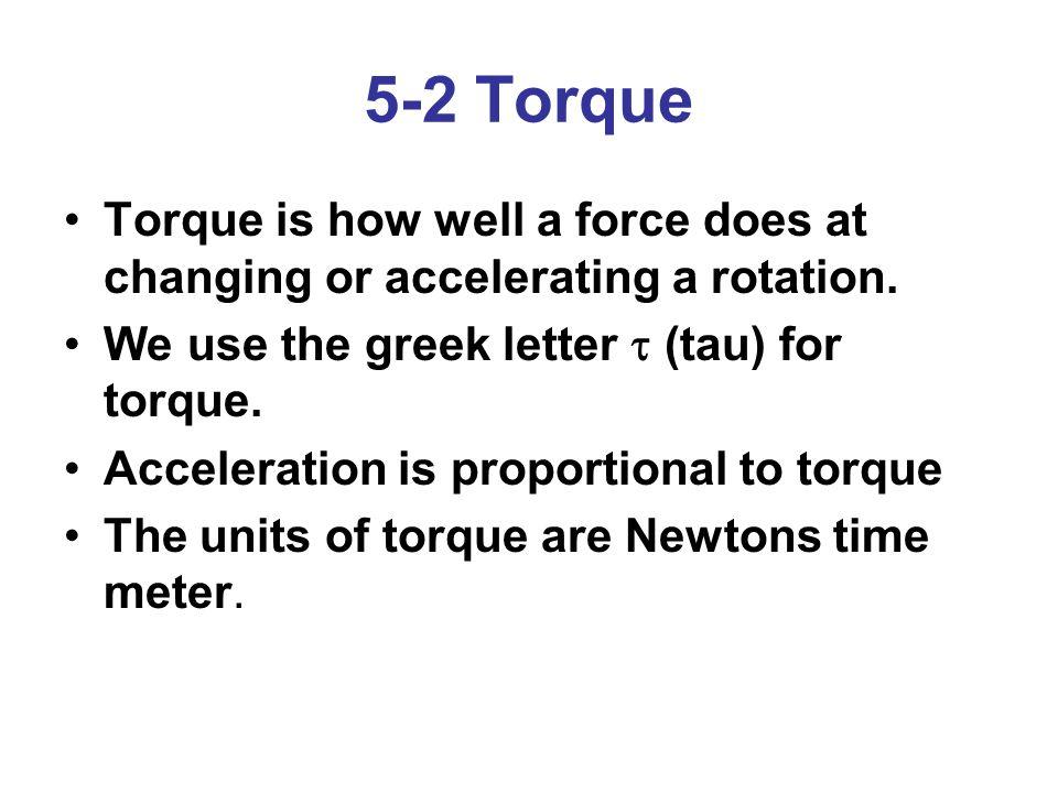 Greek Letter Rotation