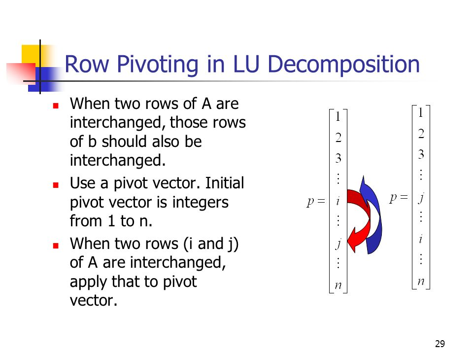 Row Pivoting in LU Decomposition