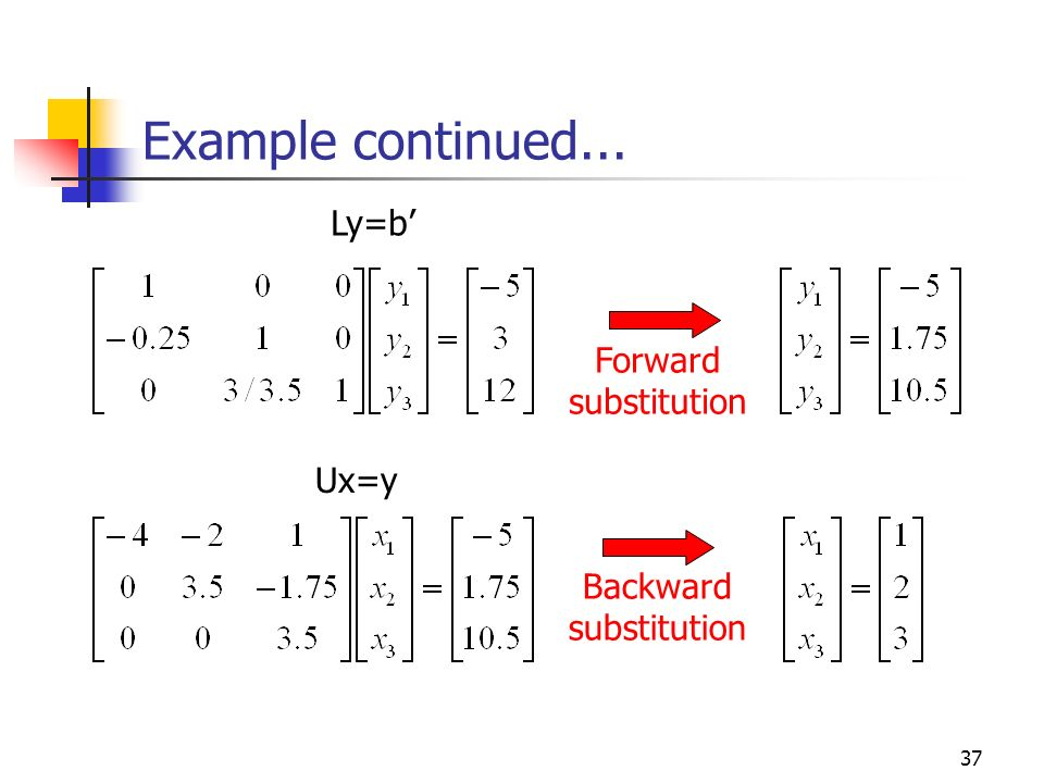 Example continued... Ly=b' Forward substitution Ux=y Backward