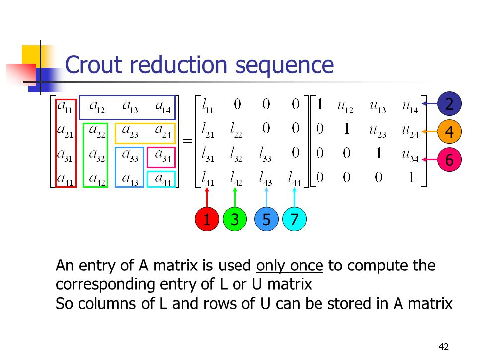 Crout reduction sequence