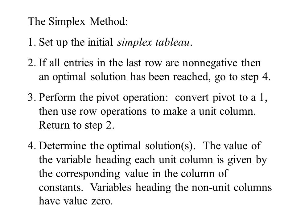 The Simplex Method: Set up the initial simplex tableau.