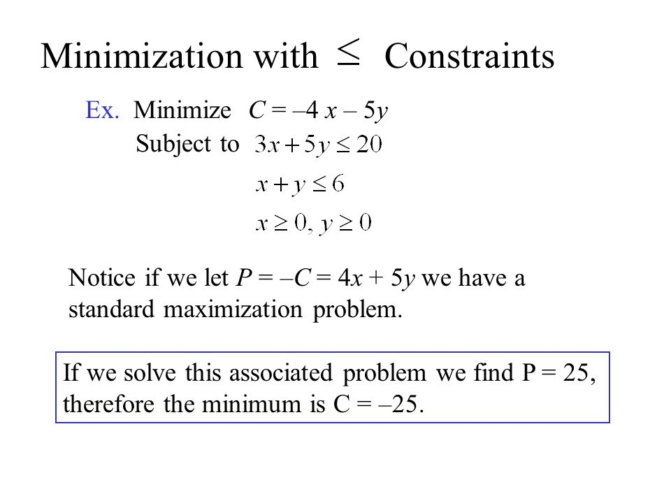 Minimization with Constraints