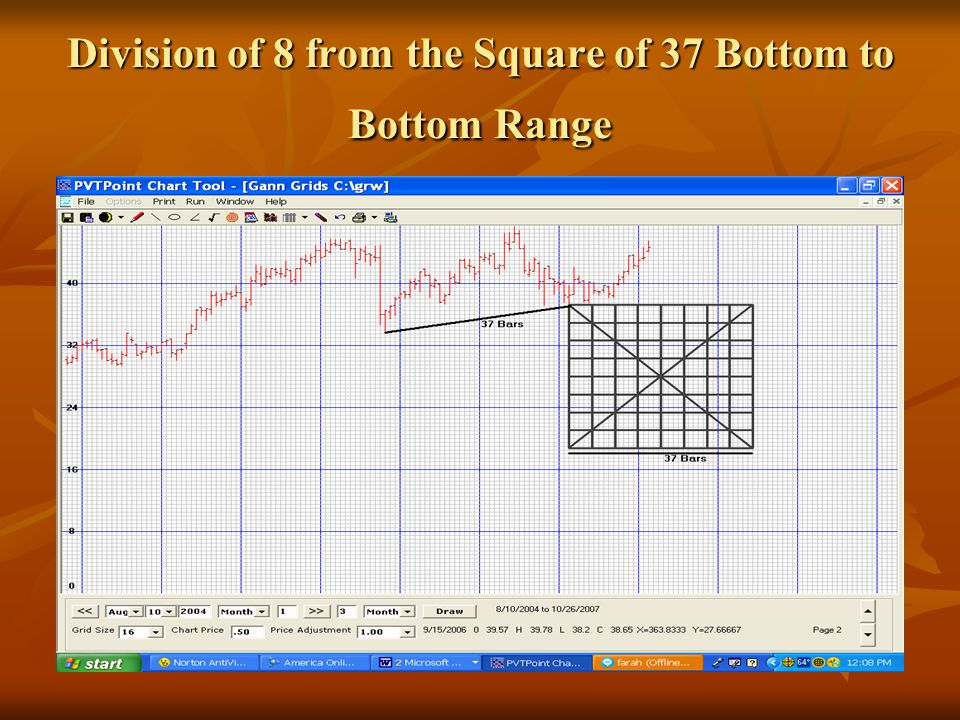 introduction to the gann grids ultra 5 0 software ppt. Black Bedroom Furniture Sets. Home Design Ideas