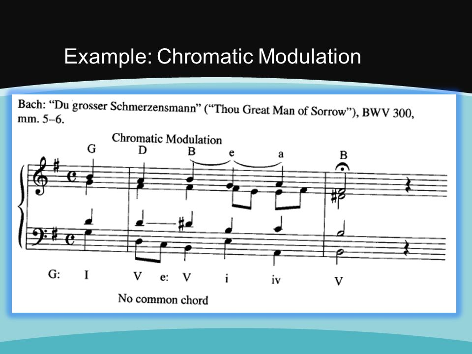 Image Result For Music Theory Modulation